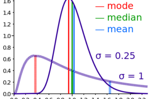 mean_median_mode