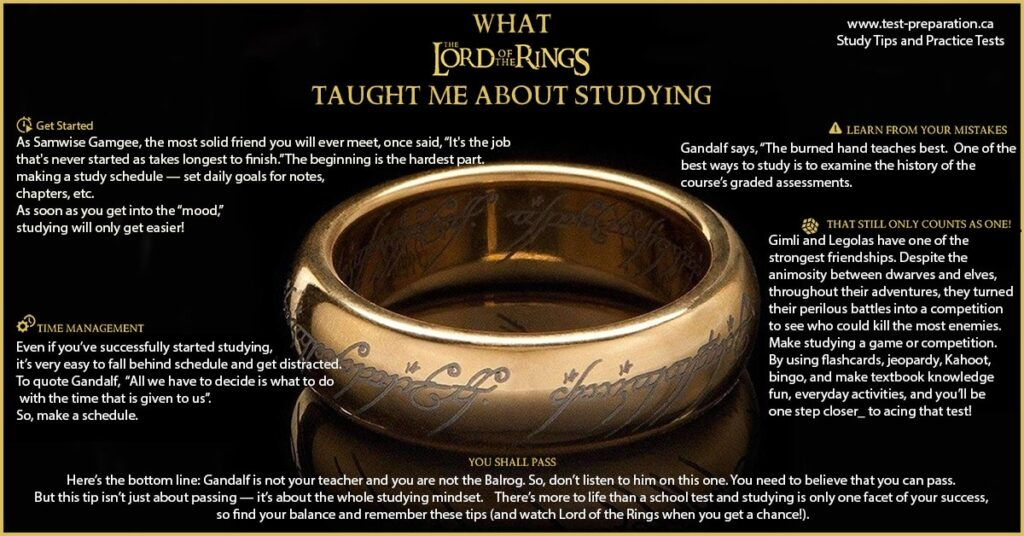 Study and Lord of the Rings